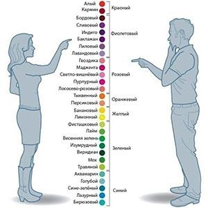 Мужчина и женщина и цвета