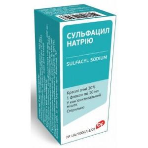 Сульфацил натрия для глаз