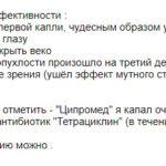 Отзыв о каплях Ципромед