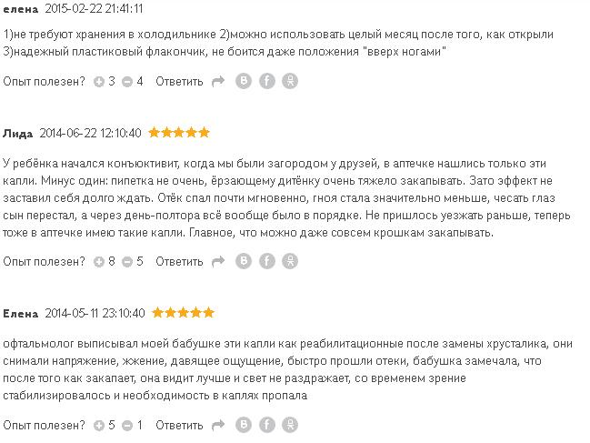 Капли Сигницеф отзывы