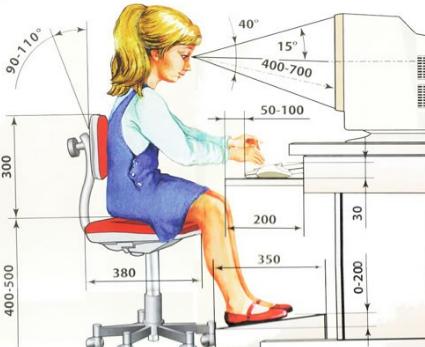 Расстояние ребенка от монитора компьютера