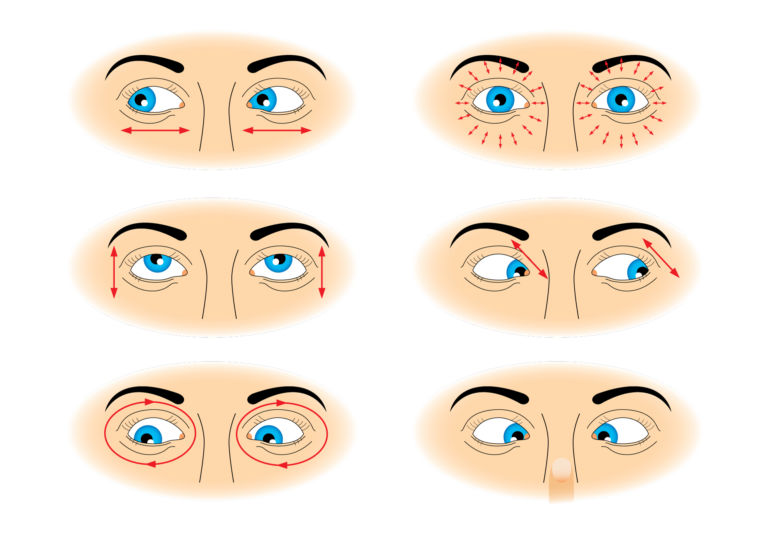 Таблица упражнений для глаз