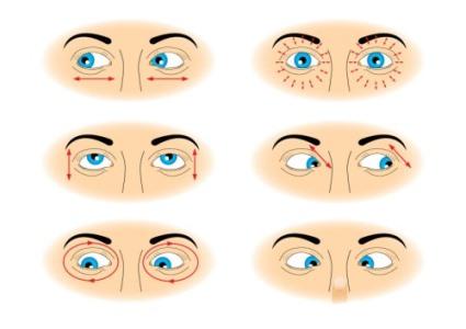 Зарядка для глаз рисунок